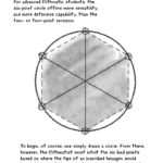 The Rithmatist - The Six Point Circle